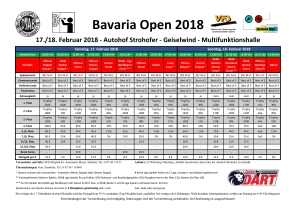Bavaria Open 2018 querformat